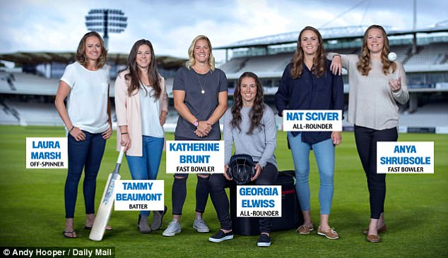 How Tall Is Tammy Beaumont